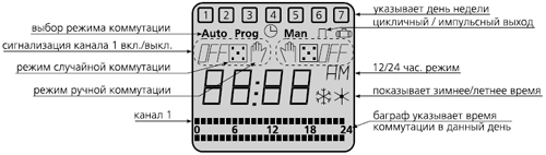 описание дисплей НР-11М, ГР-13М