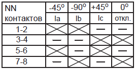 Диаграмма переключателя SA1 ктпто-80-7