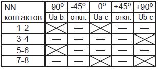Диаграмма переключателя SA2 ктпто-80-7