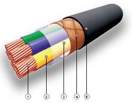 кабель ввгнг frlsltx 3x2.5 цена
