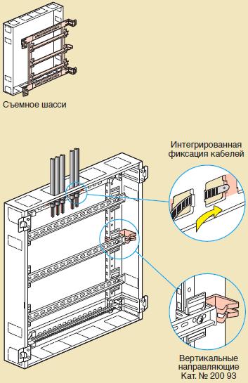 монтаж шкафов XL3 160