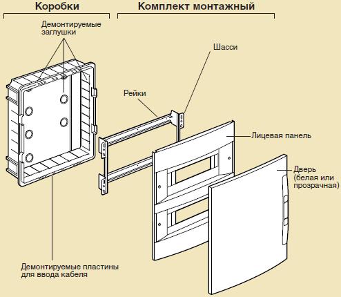 образец комплектации Ekonixe NX