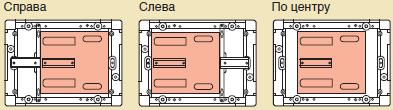 расположение пластины в ответвительной коробке