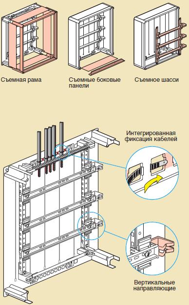 принцип монтажа xl3 160 пластивого