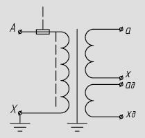 Принципиальная электрическая схема трансформатора напряжения ЗНОЛП