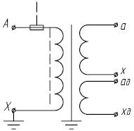 Общий вид трансформатора ЗНОЛПМ