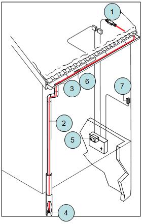Схема прокладки FS B 2X (Raychem)