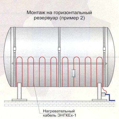 Пример монтажа ленты ЭНГКЕх