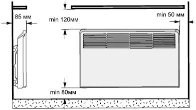 установочные размеры конвектора Beta E
