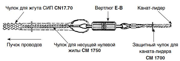 Соединение между канатом-лидером натяжения и СИП осуществляется с использованием следующих элементов.