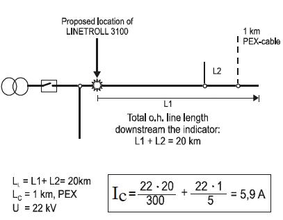 Пример расчета емкостного тока