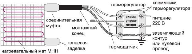 схема подключения нагревательного мата MHH